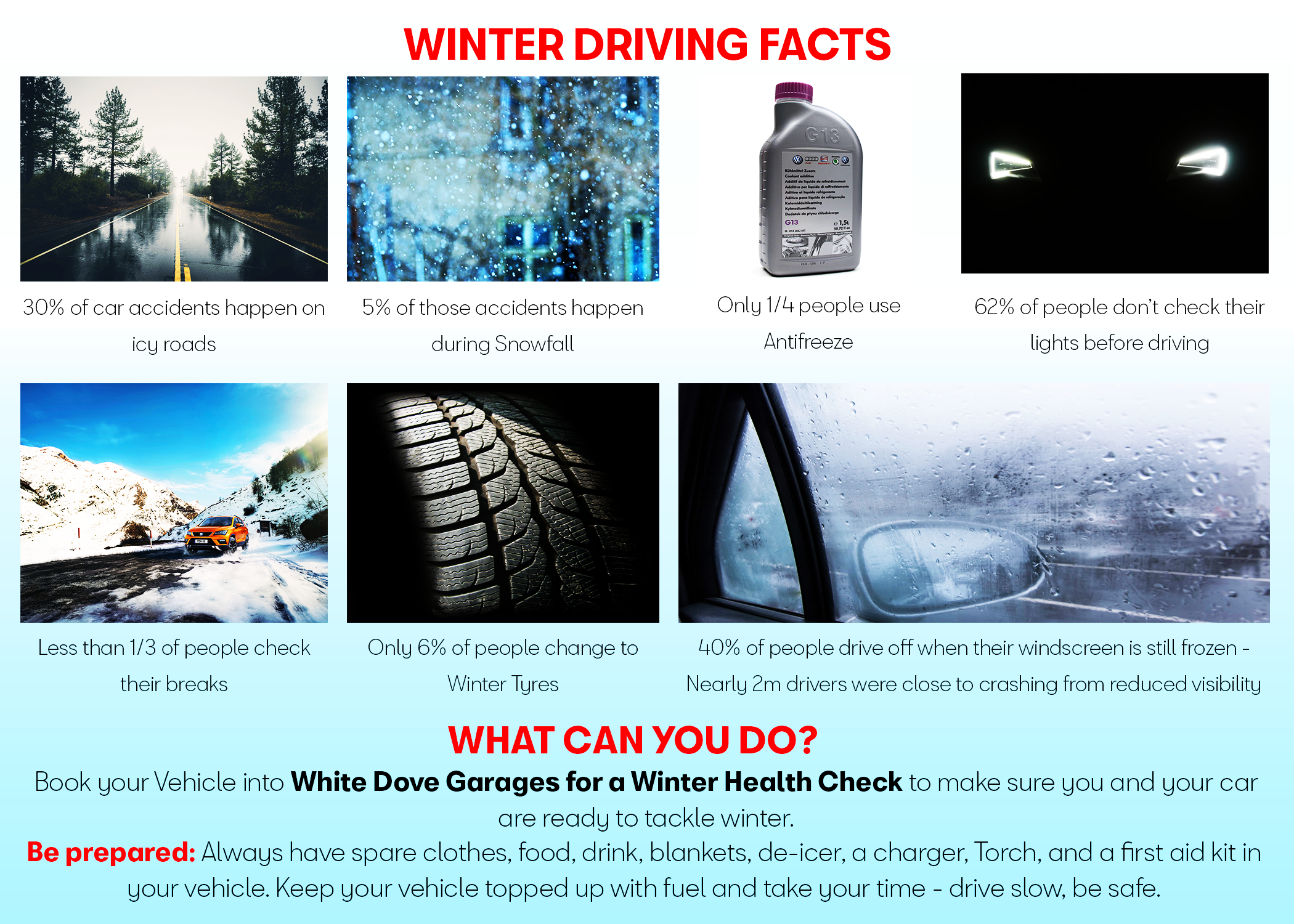 Winter Driving Tips - Staying Safe this Winter