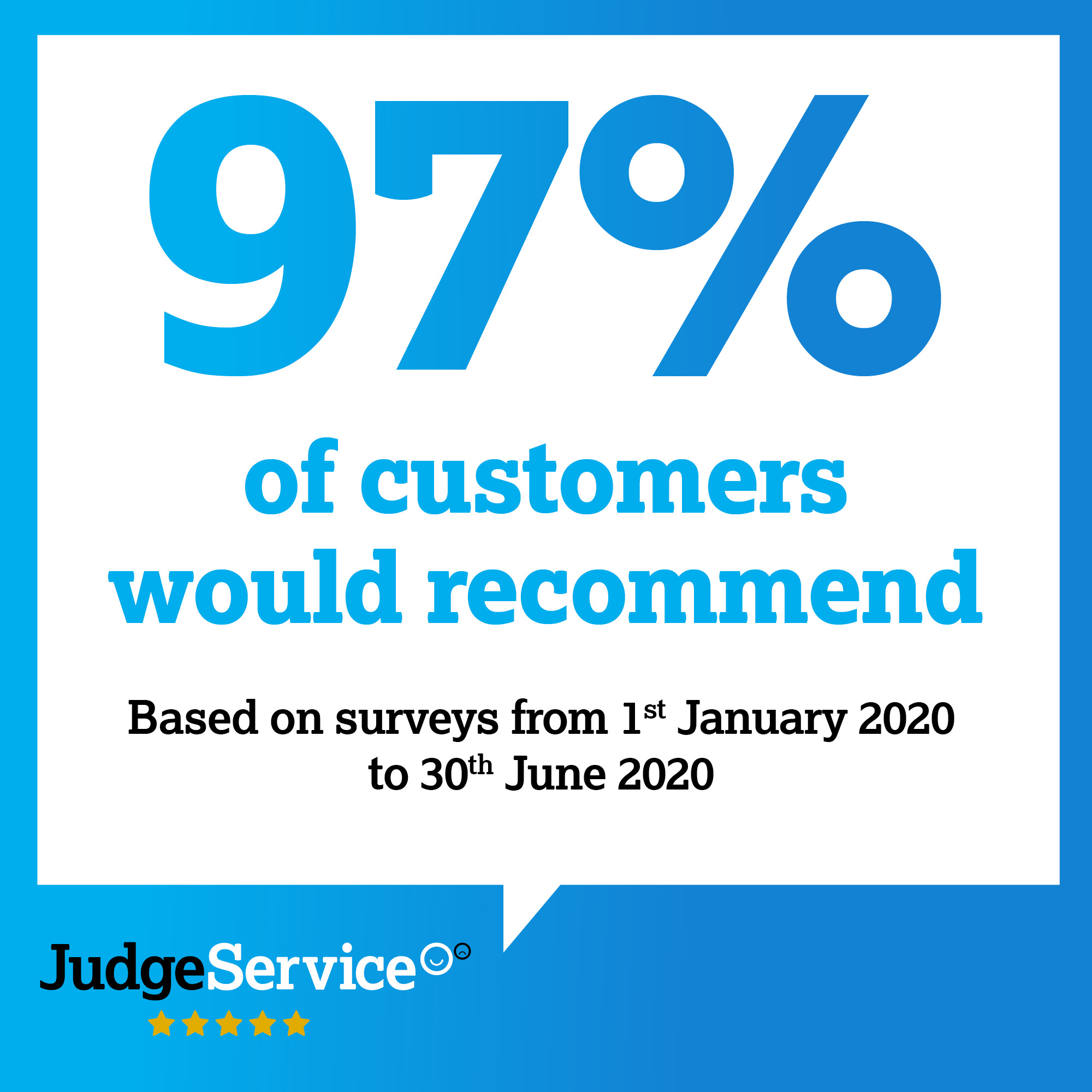 97% of our customers would recommend us!